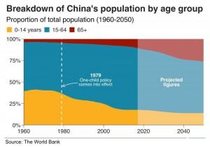 20210404china workforce trend2