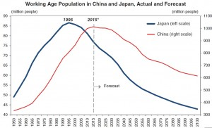 20210404china workforce trend3